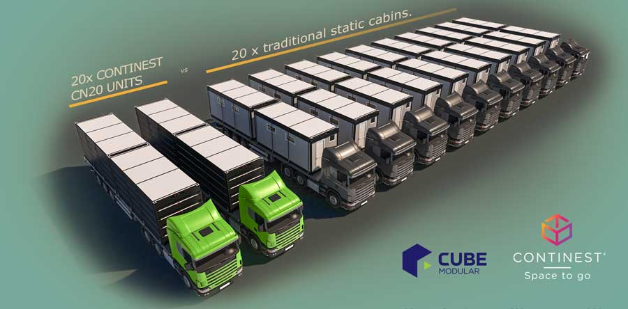 graphic explaining eco-friendly continest container transportation
